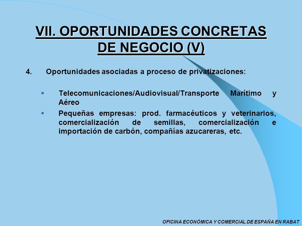 VII. OPORTUNIDADES CONCRETAS DE NEGOCIO (V) 4.Oportunidades asociadas a proceso de privatizaciones: Telecomunicaciones/Audiovisual/Transporte Marítimo