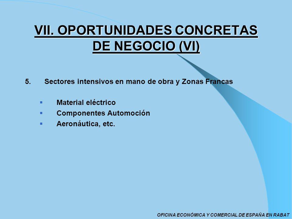 VII. OPORTUNIDADES CONCRETAS DE NEGOCIO (VI) 5.Sectores intensivos en mano de obra y Zonas Francas Material eléctrico Componentes Automoción Aeronáuti