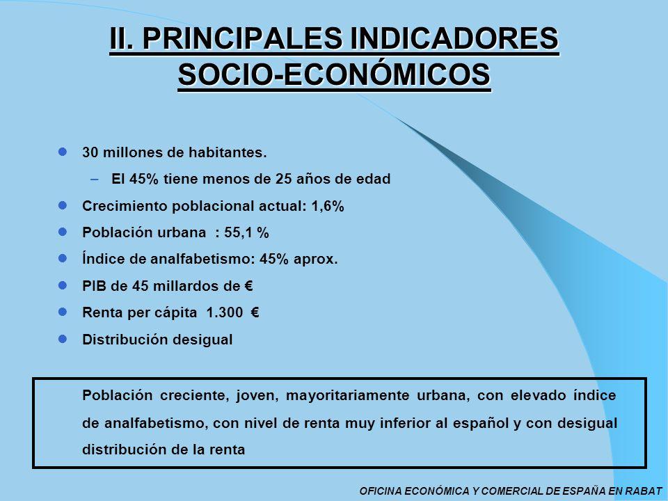 II. PRINCIPALES INDICADORES SOCIO-ECONÓMICOS 30 millones de habitantes. –El 45% tiene menos de 25 años de edad Crecimiento poblacional actual: 1,6% Po