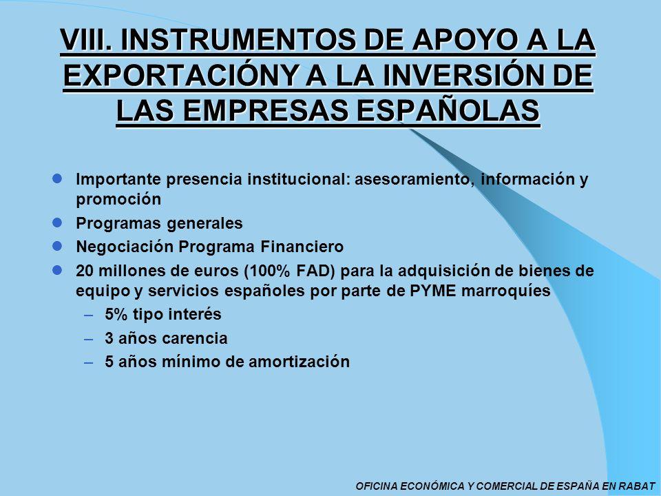VIII. INSTRUMENTOS DE APOYO A LA EXPORTACIÓNY A LA INVERSIÓN DE LAS EMPRESAS ESPAÑOLAS Importante presencia institucional: asesoramiento, información