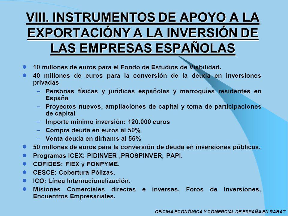 VIII. INSTRUMENTOS DE APOYO A LA EXPORTACIÓNY A LA INVERSIÓN DE LAS EMPRESAS ESPAÑOLAS 10 millones de euros para el Fondo de Estudios de Viabilidad. 4