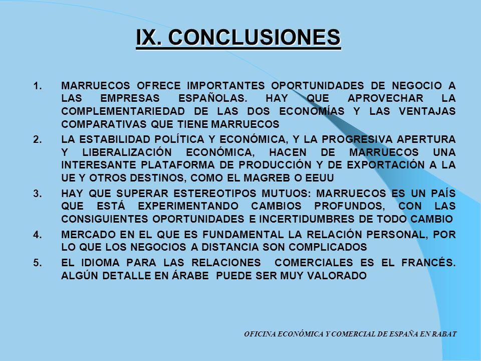 IX. CONCLUSIONES 1.MARRUECOS OFRECE IMPORTANTES OPORTUNIDADES DE NEGOCIO A LAS EMPRESAS ESPAÑOLAS. HAY QUE APROVECHAR LA COMPLEMENTARIEDAD DE LAS DOS