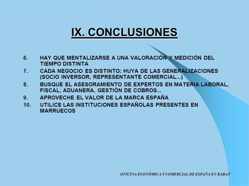 IX. CONCLUSIONES 6.HAY QUE MENTALIZARSE A UNA VALORACIÓN Y MEDICIÓN DEL TIEMPO DISTINTA 7.CADA NEGOCIO ES DISTINTO: HUYA DE LAS GENERALIZACIONES (SOCI