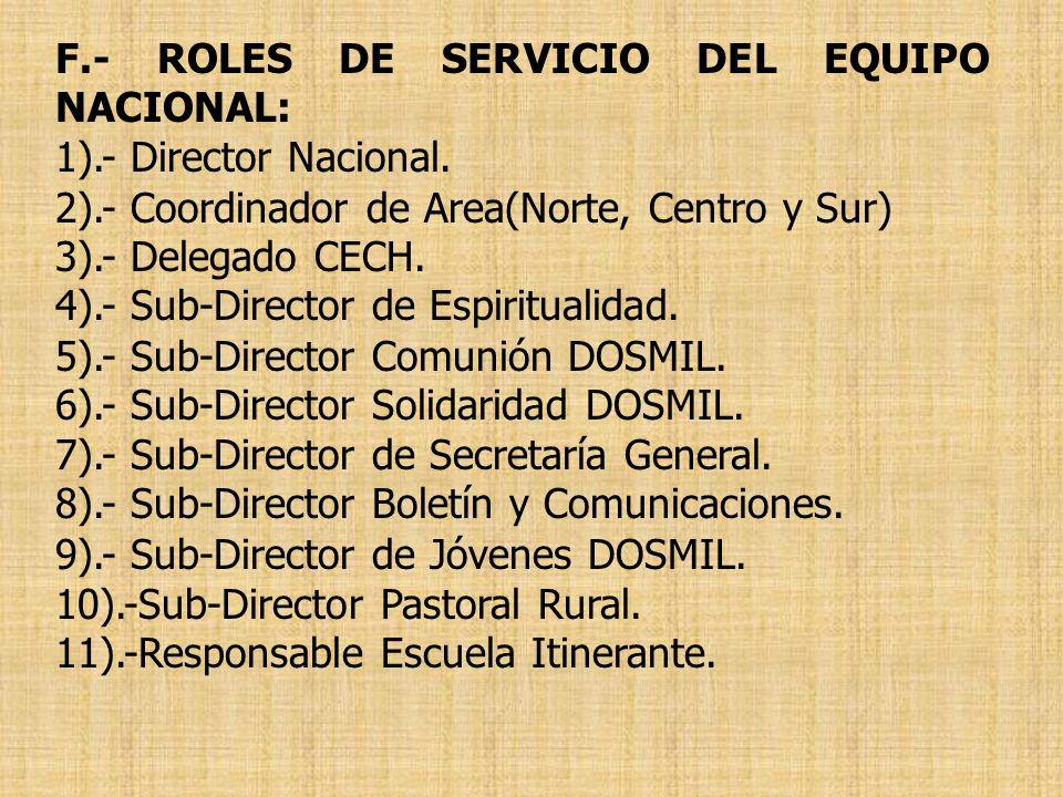 F.- ROLES DE SERVICIO DEL EQUIPO NACIONAL: 1).- Director Nacional. 2).- Coordinador de Area(Norte, Centro y Sur) 3).- Delegado CECH. 4).- Sub-Director