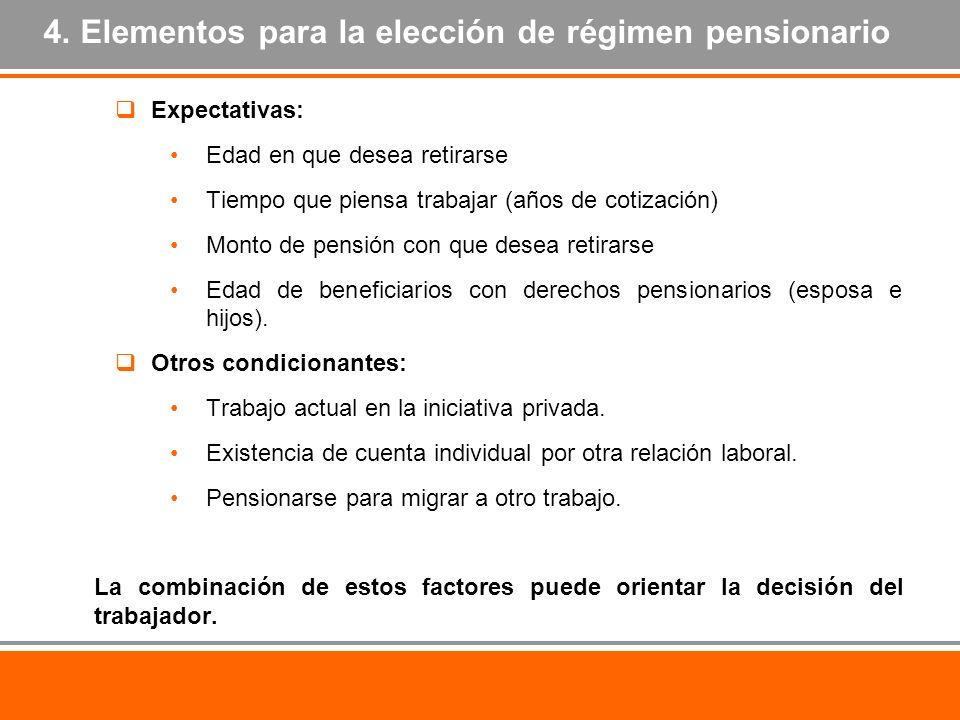 4. Elementos para la elección de régimen pensionario Expectativas: Edad en que desea retirarse Tiempo que piensa trabajar (años de cotización) Monto d