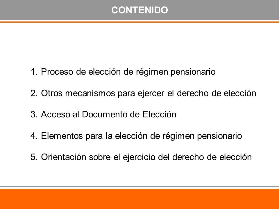 CONTENIDO 1.Proceso de elección de régimen pensionario 2.Otros mecanismos para ejercer el derecho de elección 3.Acceso al Documento de Elección 4.Elementos para la elección de régimen pensionario 5.Orientación sobre el ejercicio del derecho de elección