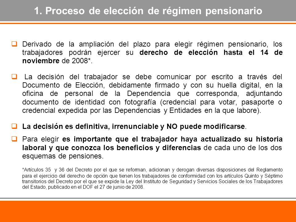 Derivado de la ampliación del plazo para elegir régimen pensionario, los trabajadores podrán ejercer su derecho de elección hasta el 14 de noviembre d
