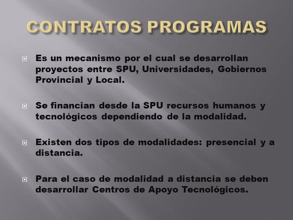 Es un mecanismo por el cual se desarrollan proyectos entre SPU, Universidades, Gobiernos Provincial y Local. Se financian desde la SPU recursos humano