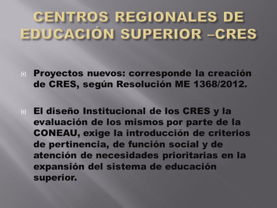 Proyectos nuevos: corresponde la creación de CRES, según Resolución ME 1368/2012. El diseño Institucional de los CRES y la evaluación de los mismos po