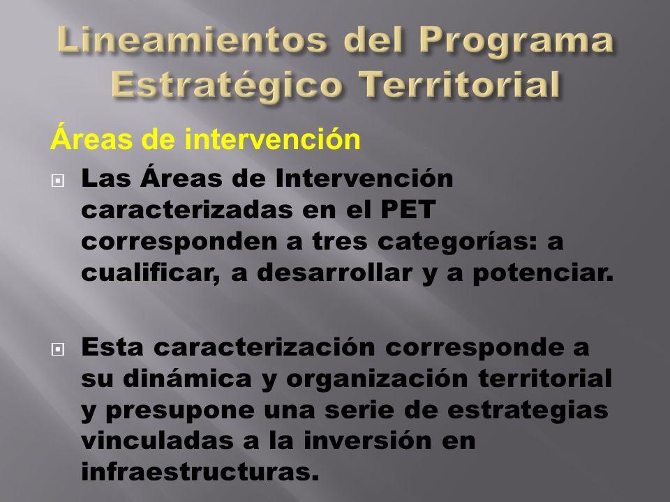 Áreas de intervención Las Áreas de Intervención caracterizadas en el PET corresponden a tres categorías: a cualificar, a desarrollar y a potenciar. Es