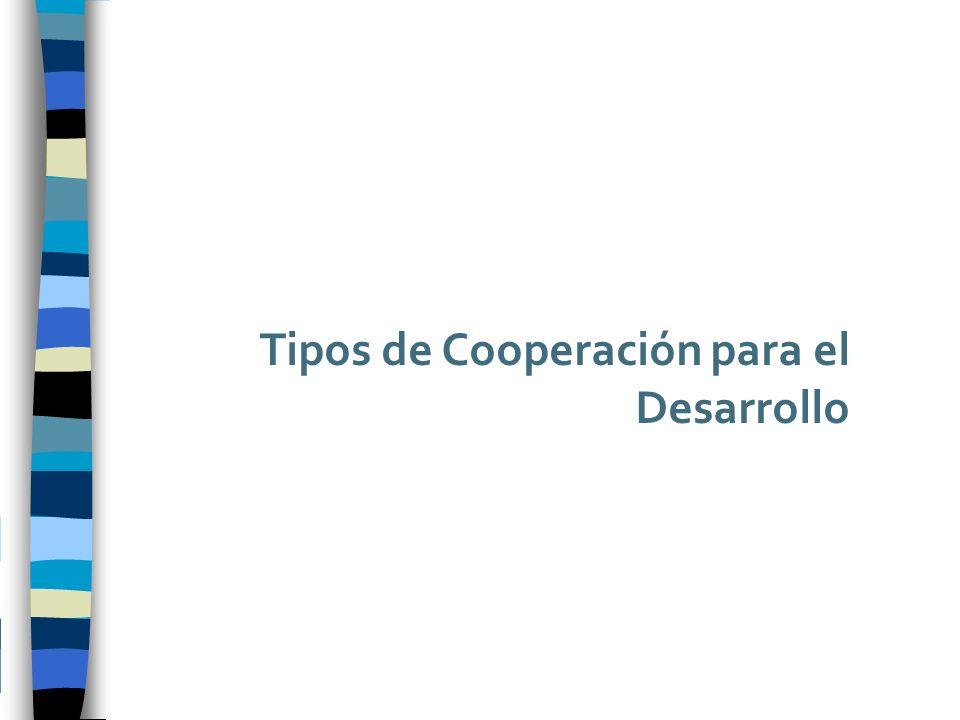 Tipos de Cooperación para el Desarrollo