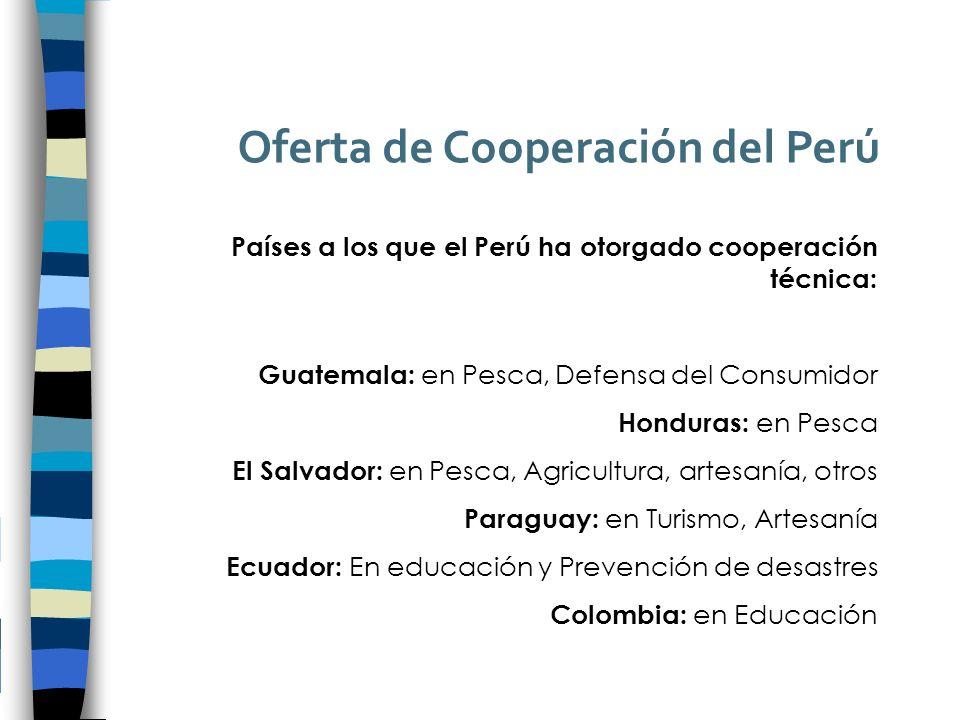 Oferta de Cooperación del Perú Países a los que el Perú ha otorgado cooperación técnica: Guatemala: en Pesca, Defensa del Consumidor Honduras: en Pesca El Salvador: en Pesca, Agricultura, artesanía, otros Paraguay: en Turismo, Artesanía Ecuador: En educación y Prevención de desastres Colombia: en Educación