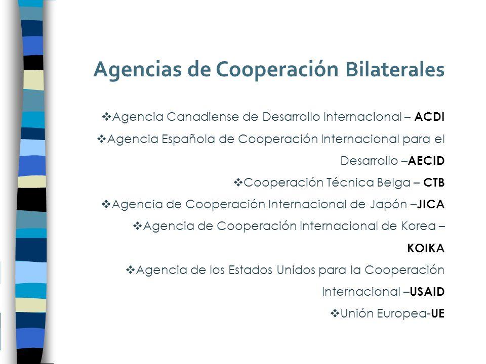 Agencias de Cooperación Bilaterales Agencia Canadiense de Desarrollo Internacional – ACDI Agencia Española de Cooperación Internacional para el Desarrollo – AECID Cooperación Técnica Belga – CTB Agencia de Cooperación Internacional de Japón – JICA Agencia de Cooperación Internacional de Korea – KOIKA Agencia de los Estados Unidos para la Cooperación Internacional – USAID Unión Europea- UE