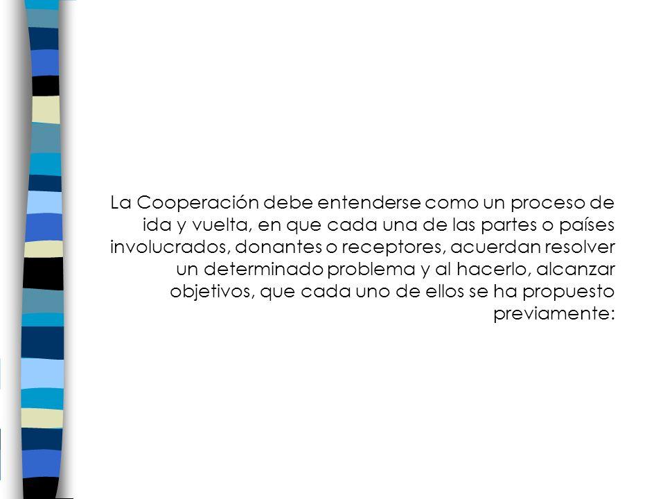 PAÍSCT CANADAX MEXICOXX TOTAL12 C= Convenios Culturales T=Convenios Técnicos