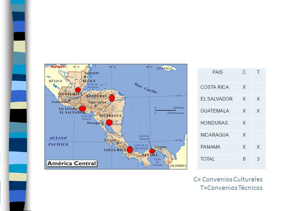 PAISCT COSTA RICAX EL SALVADORXX GUATEMALAXX HONDURASX NICARAGUAX PANAMAXX TOTAL63 C= Convenios Culturales T=Convenios Técnicos