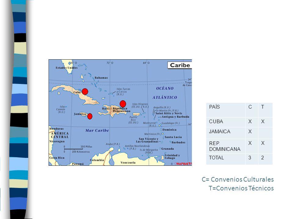 PAÍSCT CUBAXX JAMAICAX REP. DOMINICANA XX TOTAL32 C= Convenios Culturales T=Convenios Técnicos