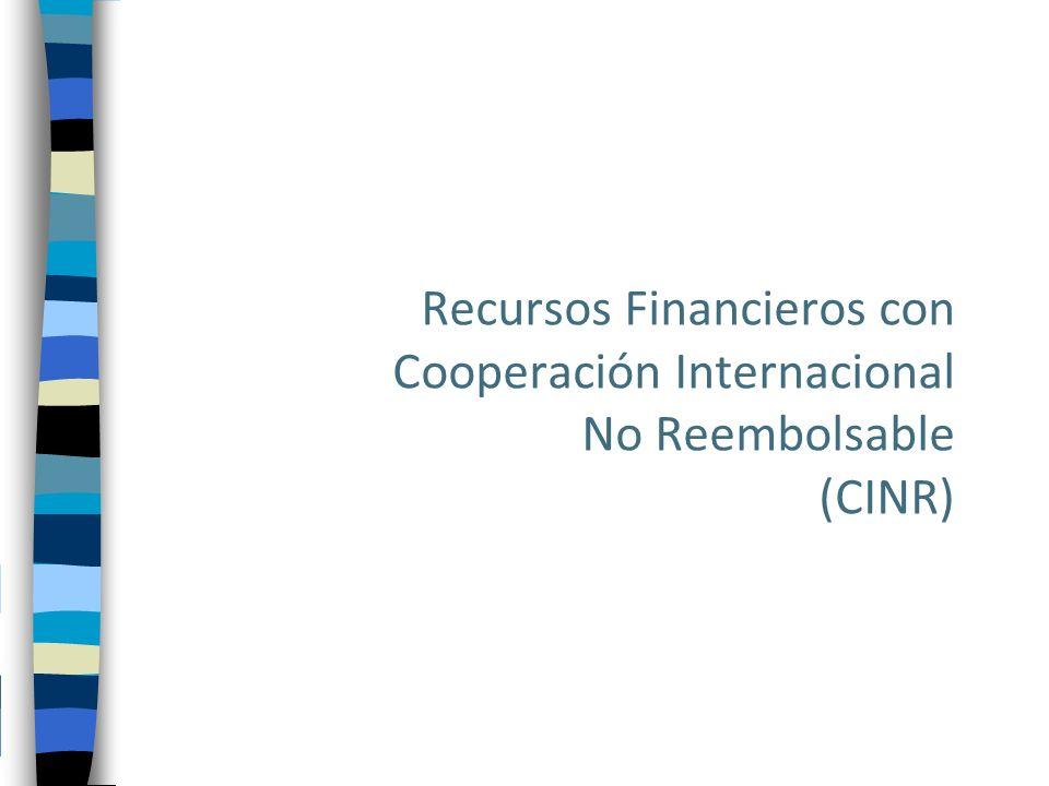 Recursos Financieros con Cooperación Internacional No Reembolsable (CINR)