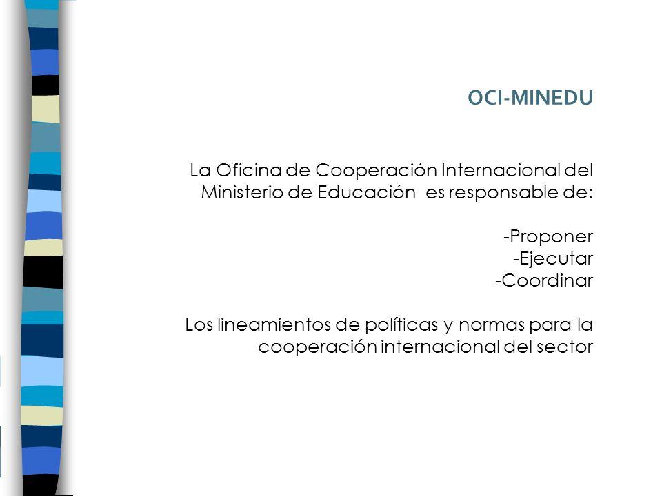 OCI-MINEDU La Oficina de Cooperación Internacional del Ministerio de Educación es responsable de: -Proponer -Ejecutar -Coordinar Los lineamientos de políticas y normas para la cooperación internacional del sector