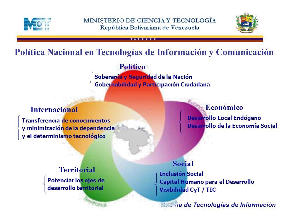 Oficina de Tecnologías de Información Política Nacional en Tecnologías de Información y Comunicación Económico Desarrollo Local Endógeno Desarrollo de