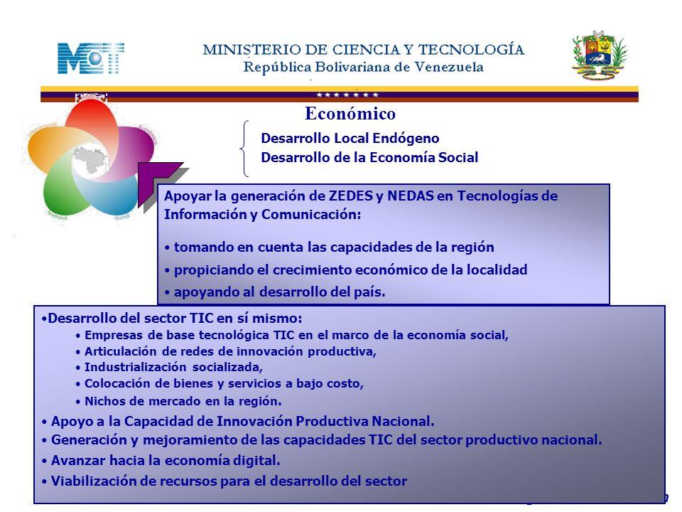 Oficina de Tecnologías de Información Desarrollo del sector TIC en sí mismo: Empresas de base tecnológica TIC en el marco de la economía social, Artic