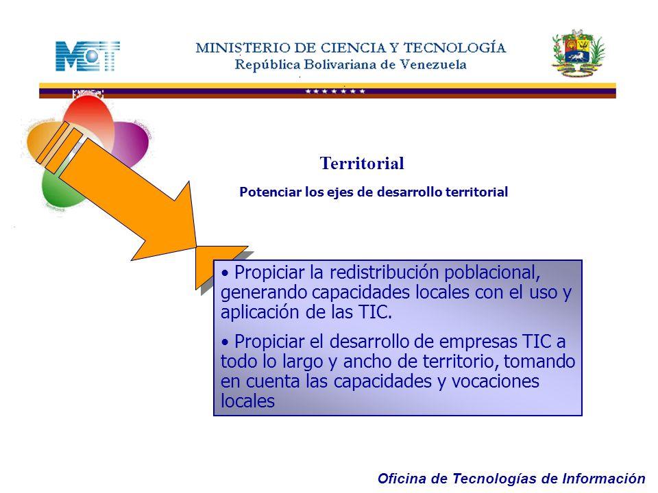Oficina de Tecnologías de Información Territorial Potenciar los ejes de desarrollo territorial Propiciar la redistribución poblacional, generando capa