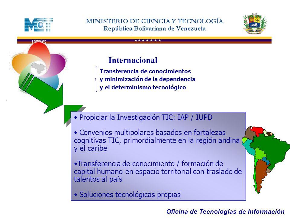 Oficina de Tecnologías de Información Internacional Transferencia de conocimientos y minimización de la dependencia y el determinismo tecnológico Prop