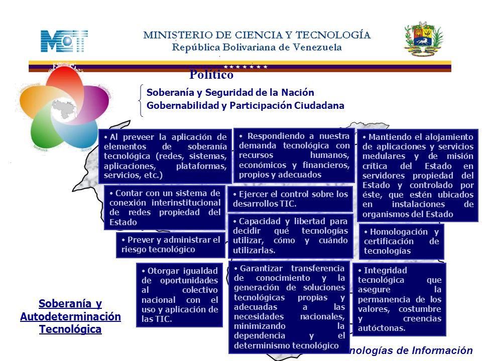 Oficina de Tecnologías de Información Político Soberanía y Seguridad de la Nación Gobernabilidad y Participación Ciudadana Al preveer la aplicación de