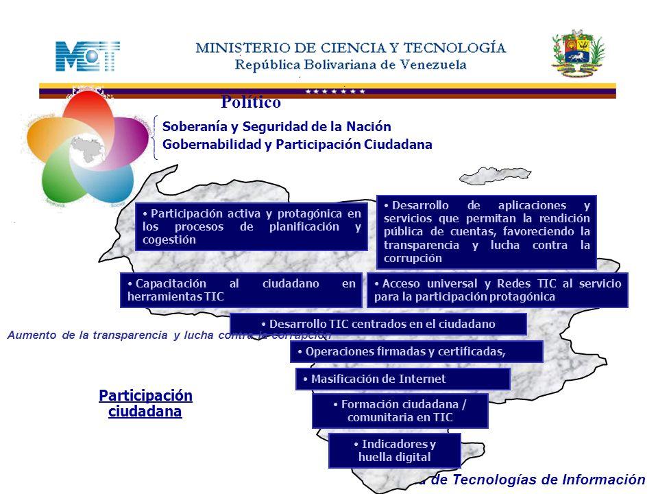 Oficina de Tecnologías de Información Político Soberanía y Seguridad de la Nación Gobernabilidad y Participación Ciudadana Participación activa y prot