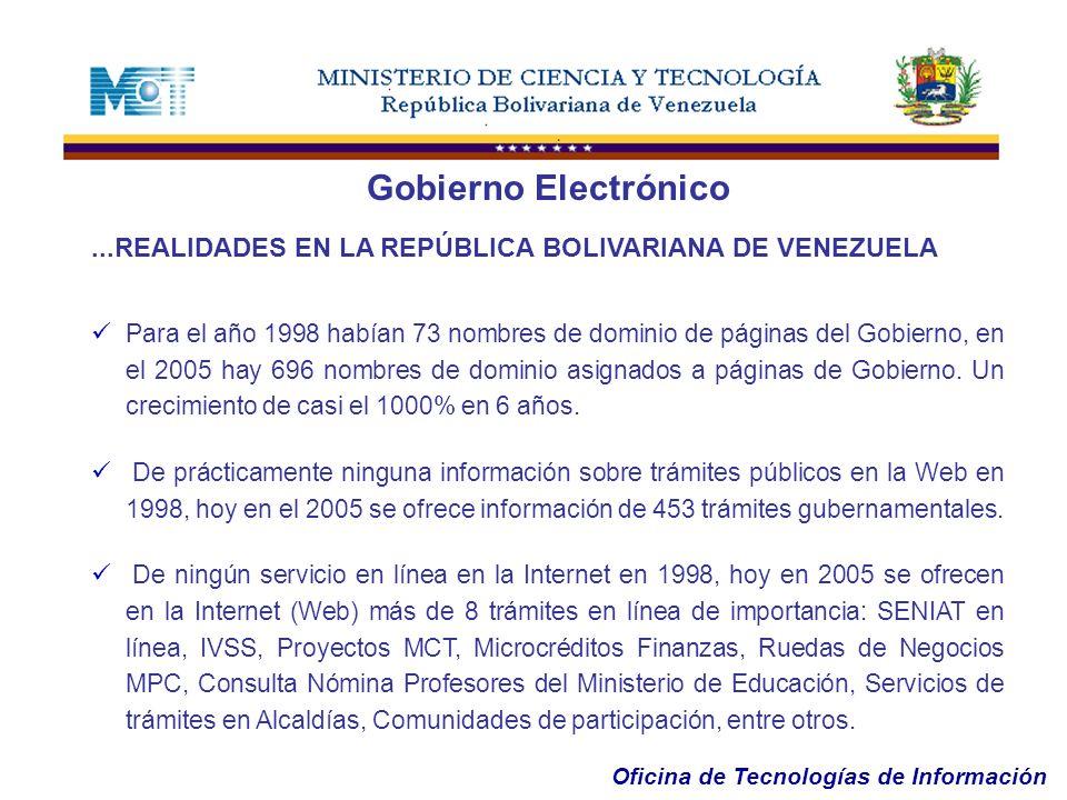 Oficina de Tecnologías de Información...REALIDADES EN LA REPÚBLICA BOLIVARIANA DE VENEZUELA Para el año 1998 habían 73 nombres de dominio de páginas d