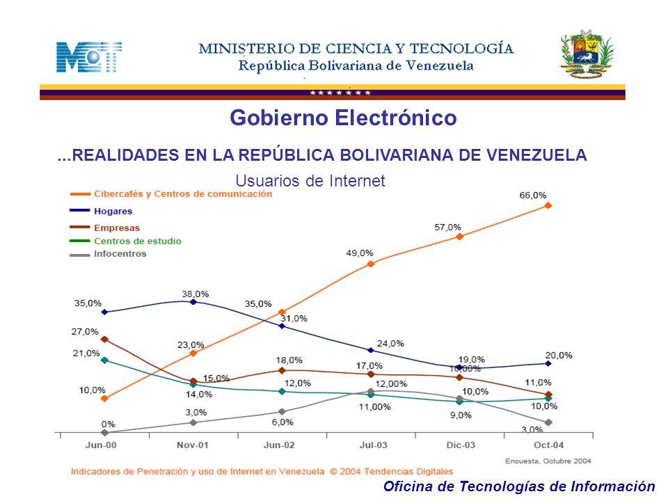 Oficina de Tecnologías de Información...REALIDADES EN LA REPÚBLICA BOLIVARIANA DE VENEZUELA Gobierno Electrónico Usuarios de Internet