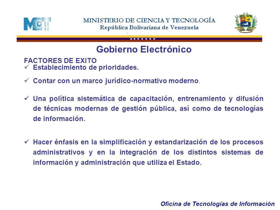 Oficina de Tecnologías de Información FACTORES DE EXITO Establecimiento de prioridades. Contar con un marco jurídico-normativo moderno. Una política s