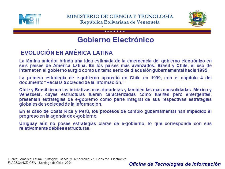 Oficina de Tecnologías de Información Gobierno Electrónico EVOLUCIÓN EN AMÉRICA LATINA La lámina anterior brinda una idea estimada de la emergencia de
