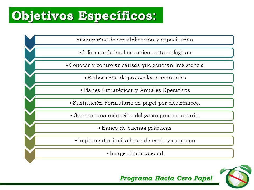Objetivos Específicos : Programa Hacia Cero Papel Campañas de sensibilización y capacitaciónInformar de las herramientas tecnológicasConocer y control