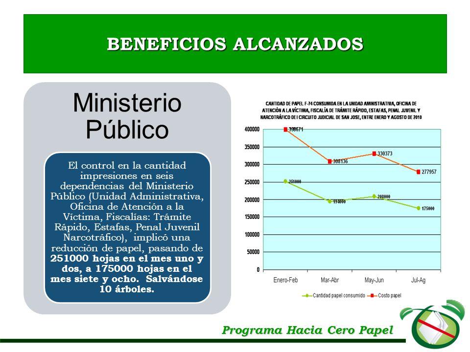 Programa Hacia Cero Papel BENEFICIOS ALCANZADOS Ministerio Público El control en la cantidad impresiones en seis dependencias del Ministerio Público (