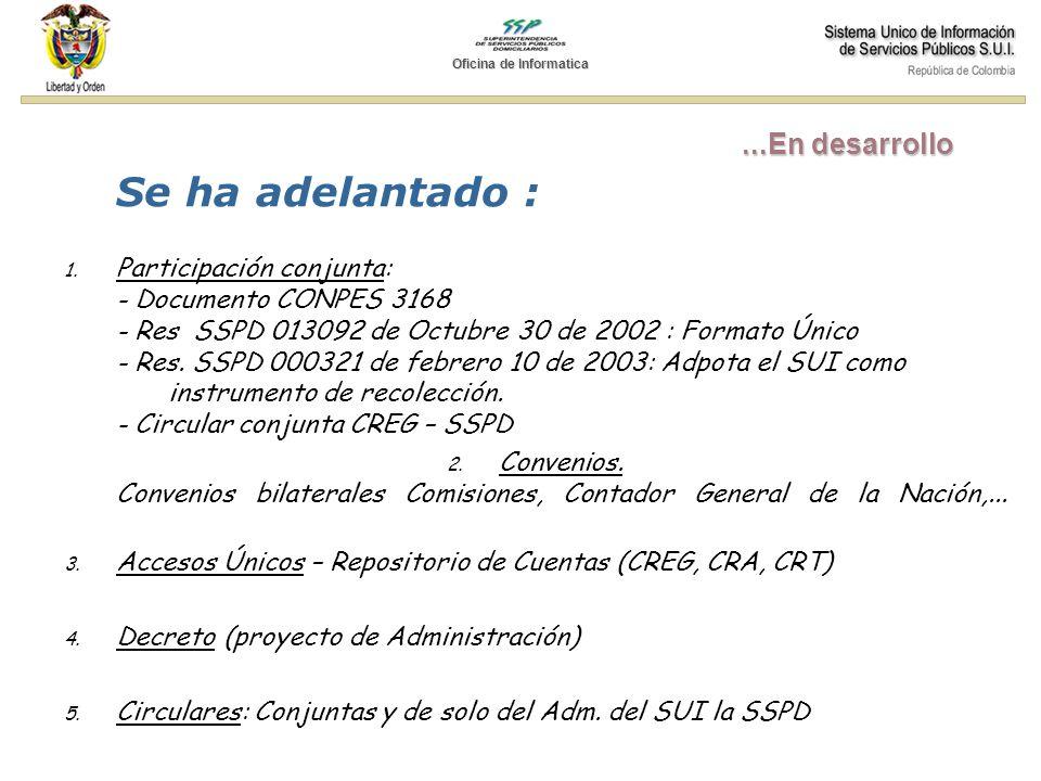 Se ha adelantado : 1. Participación conjunta: - Documento CONPES 3168 - Res SSPD 013092 de Octubre 30 de 2002 : Formato Único - Res. SSPD 000321 de fe