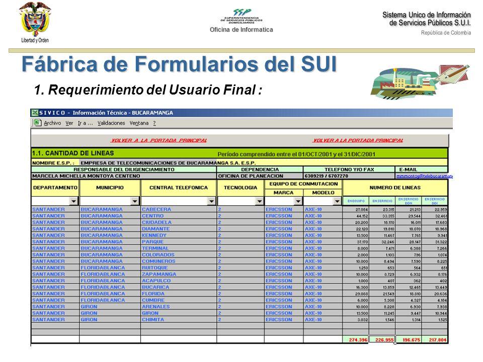 Fábrica de Formularios del SUI 1. Requerimiento del Usuario Final : Oficina de Informatica