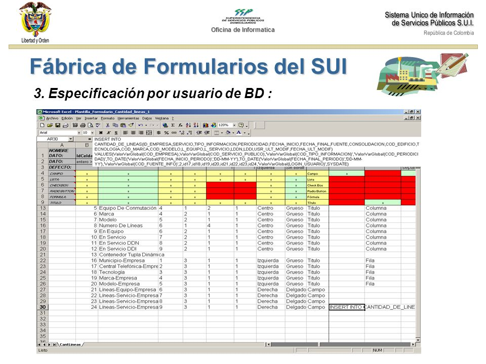3. Especificación por usuario de BD : Fábrica de Formularios del SUI Oficina de Informatica