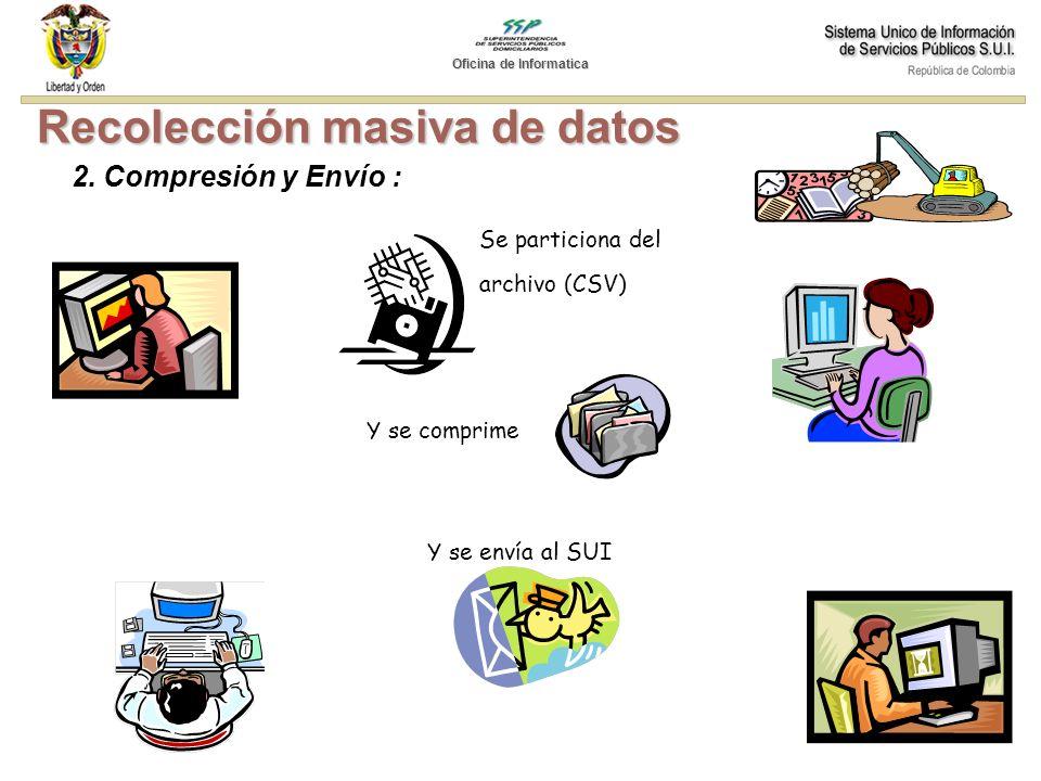 2. Compresión y Envío : Y se envía al SUI Se particiona del archivo (CSV) Y se comprime Recolección masiva de datos Oficina de Informatica