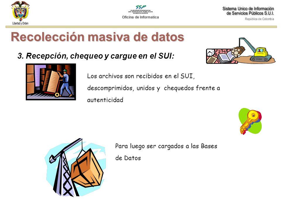 3. Recepción, chequeo y cargue en el SUI: Los archivos son recibidos en el SUI, descomprimidos, unidos y chequedos frente a autenticidad Para luego se