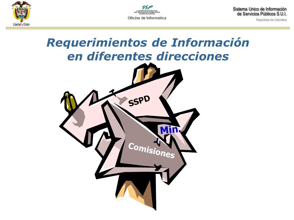 Requerimientos de Información en diferentes direcciones Comisiones SSPD Min. Oficina de Informatica