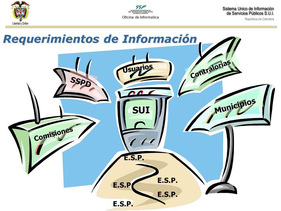 Arquitectura Física Internet Consultas Firewall Intranet Firewall Usuarios Internos ESP, cargues Cluster Servidor de Aplicaciones Cluster Servidor de Base de Datos 2 CPUs 1 CPU Servidor LDAP E1 Oficina de Informatica