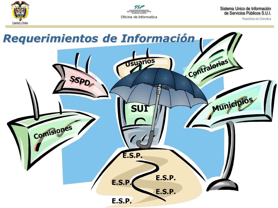 Comisiones SSPD Usuarios E.S.P. SUI Municipios Contralorias Requerimientos de Información Oficina de Informatica