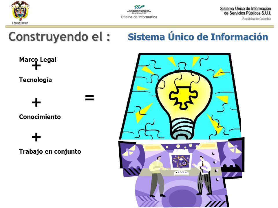 Principales Retos : El SUI Armonización de los Sistemas de Información existentes.