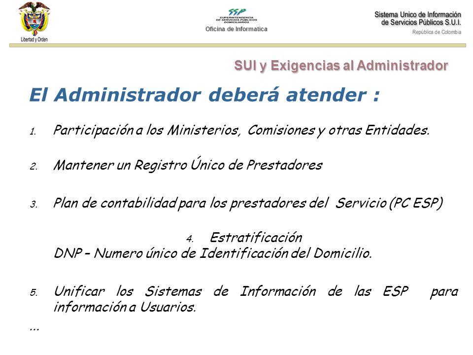 El Administrador deberá atender : 1. Participación a los Ministerios, Comisiones y otras Entidades. 2. Mantener un Registro Único de Prestadores 3. Pl