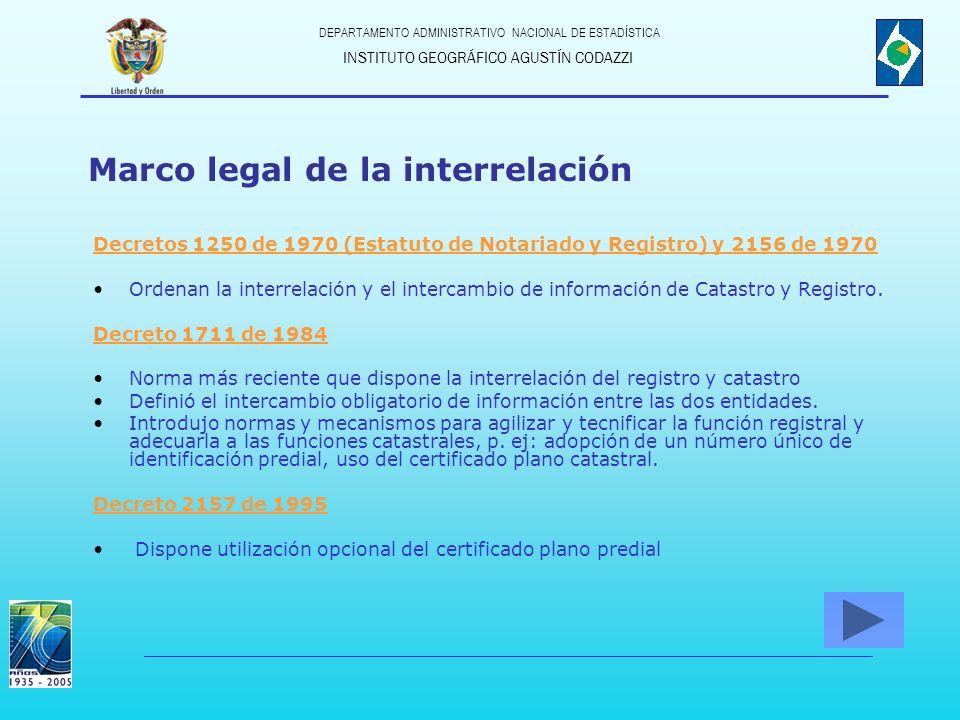 Marco legal de la interrelación Decretos 1250 de 1970 (Estatuto de Notariado y Registro) y 2156 de 1970 Ordenan la interrelación y el intercambio de i