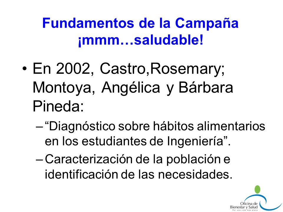 En 2002, Castro,Rosemary; Montoya, Angélica y Bárbara Pineda: –Diagnóstico sobre hábitos alimentarios en los estudiantes de Ingeniería. –Caracterizaci