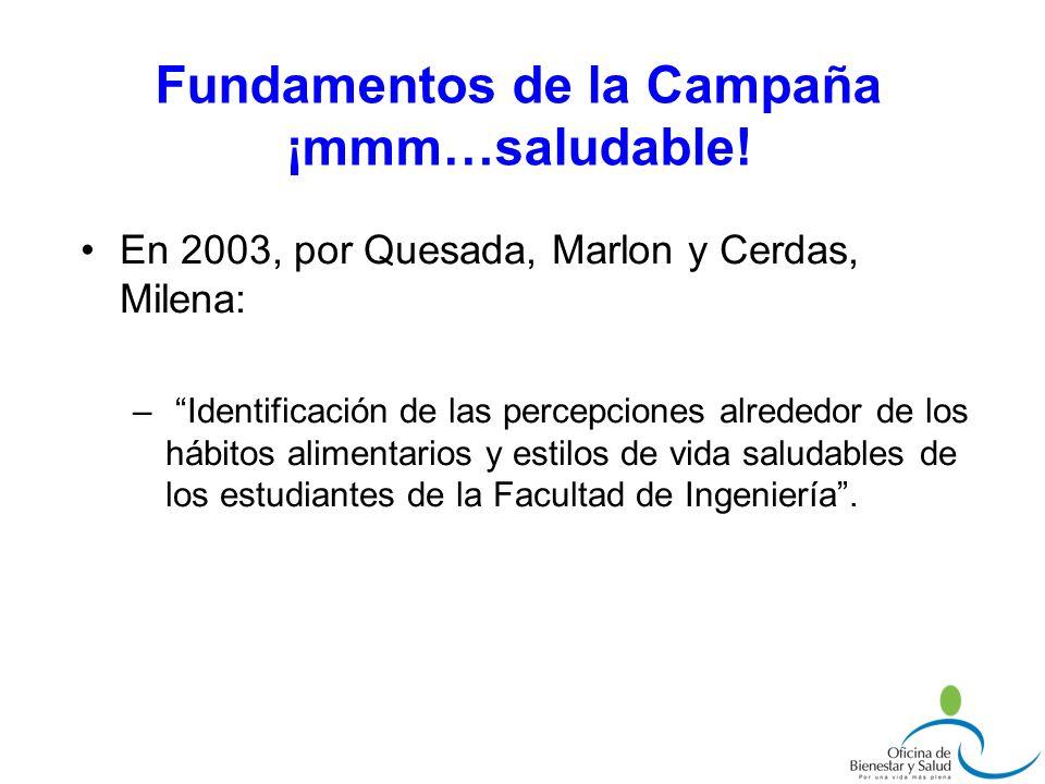 En 2003, por Quesada, Marlon y Cerdas, Milena: – Identificación de las percepciones alrededor de los hábitos alimentarios y estilos de vida saludables