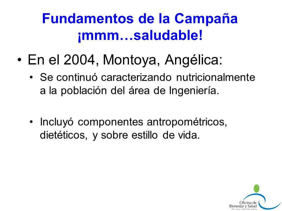 En el 2004, Montoya, Angélica: Se continuó caracterizando nutricionalmente a la población del área de Ingeniería. Incluyó componentes antropométricos,
