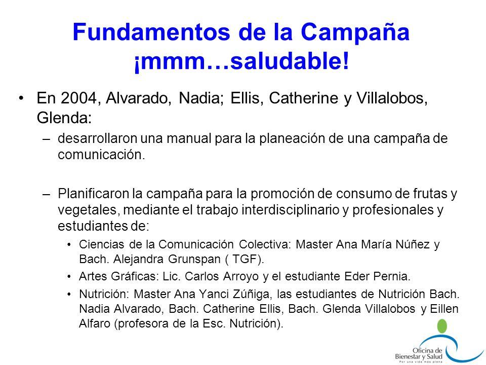 En 2004, Alvarado, Nadia; Ellis, Catherine y Villalobos, Glenda: –desarrollaron una manual para la planeación de una campaña de comunicación. –Planifi