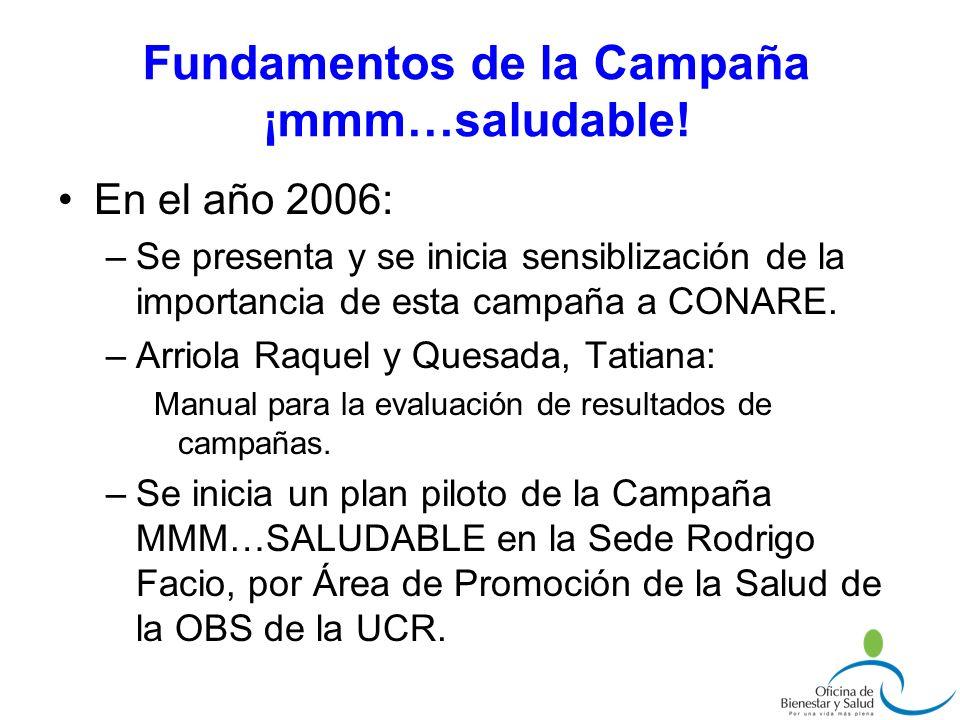 En el año 2006: –Se presenta y se inicia sensiblización de la importancia de esta campaña a CONARE. –Arriola Raquel y Quesada, Tatiana: Manual para la